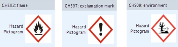 CLP Compliant Label | GHS Label Example | Pictograms