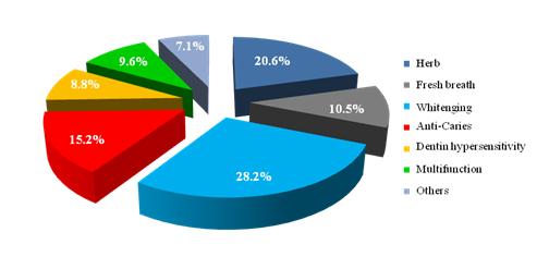 Internal Revenue Bulletin: 2014-16