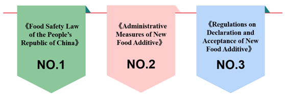 China,Food,Additive,Registration,New
