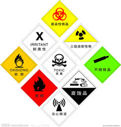 China,Hazardous,Chemical,Regulations,Inventory,Catalog,Registration