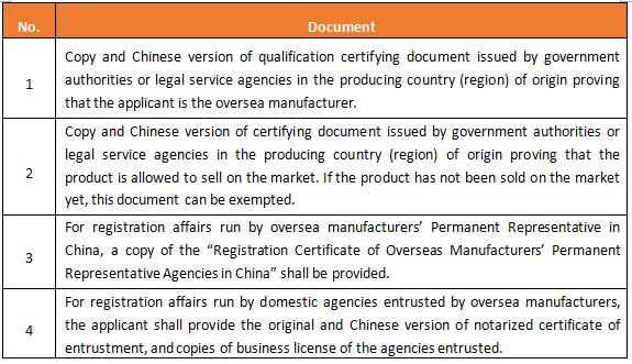 FSMP,China,Food,Registration,Dossier,Requirement