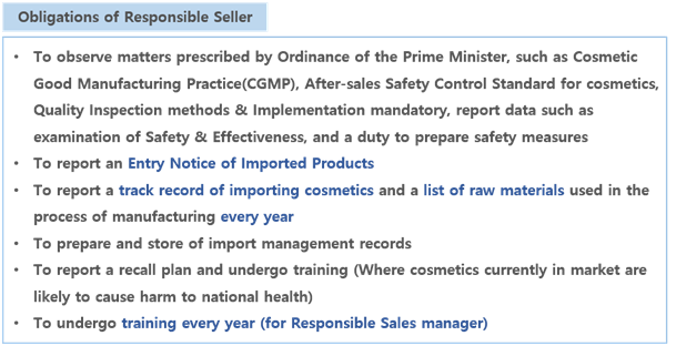 Korea,Cosmetic,Cosmetic Responsible Sale Business License,Cosmetic Responsible Seller,general cosmetic,functional cosmetic